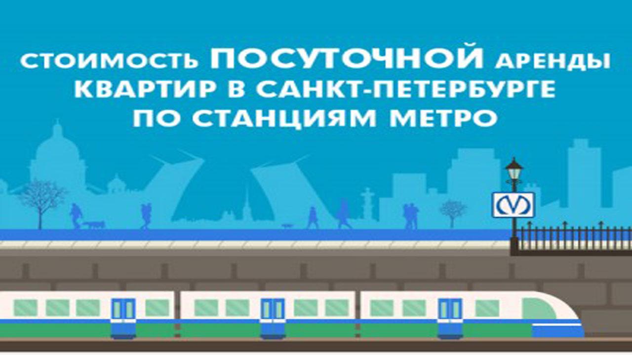 3e28cb6a9df5e Стоимость посуточной аренды квартир в Санкт-Петербурге по станциям метро [ инфографика]