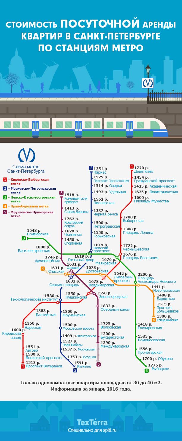 968f6e947ef00 Стоимость посуточной аренды квартир в Санкт-Петербурге по станциям метро